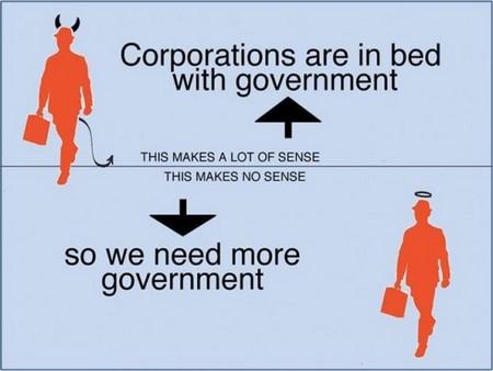 capitalisme de connivence