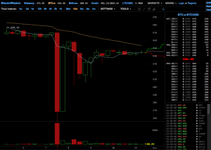 btc flash crash 18.08.2014