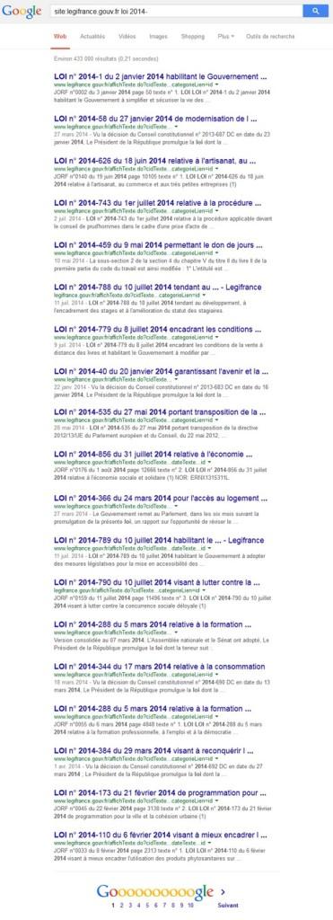 simplifications de 2014