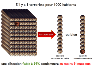 detection de terroristes