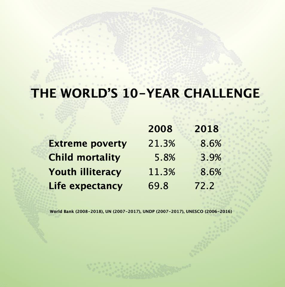 148bfb54180 Un autre « 10 years challenge »