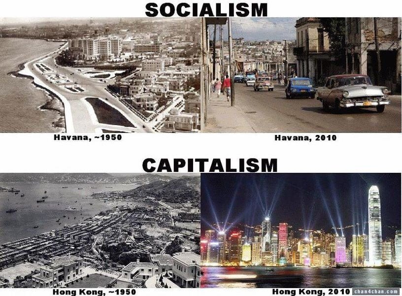Socialisme, capitalisme ...