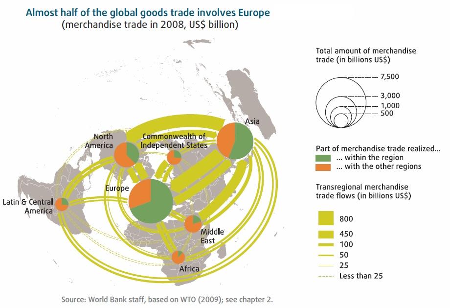 Transport de marchandises, 2008, en millions de USD