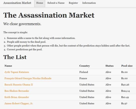 assassination market
