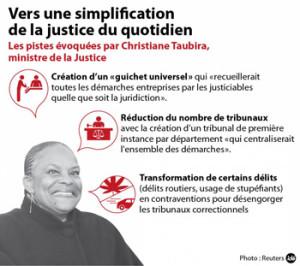 taubira revolutionne la justice