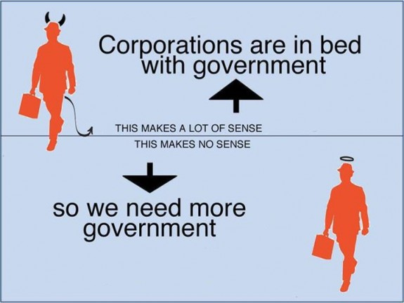 corporations in bed with government