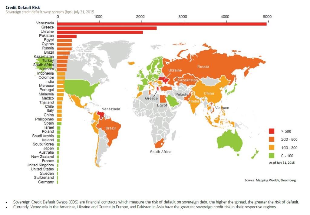 sovereign CDS world