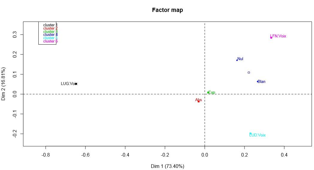 factor map