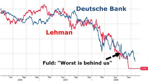 db-lehman